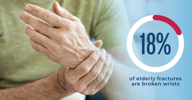 elderly wrist fractures