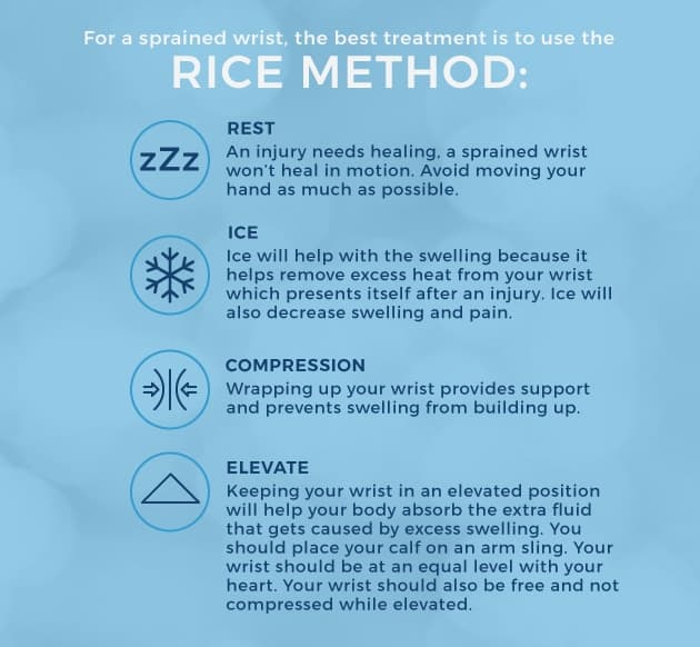 RICE Treatment Method